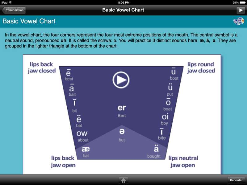 american-accent-basic-vowel-chart